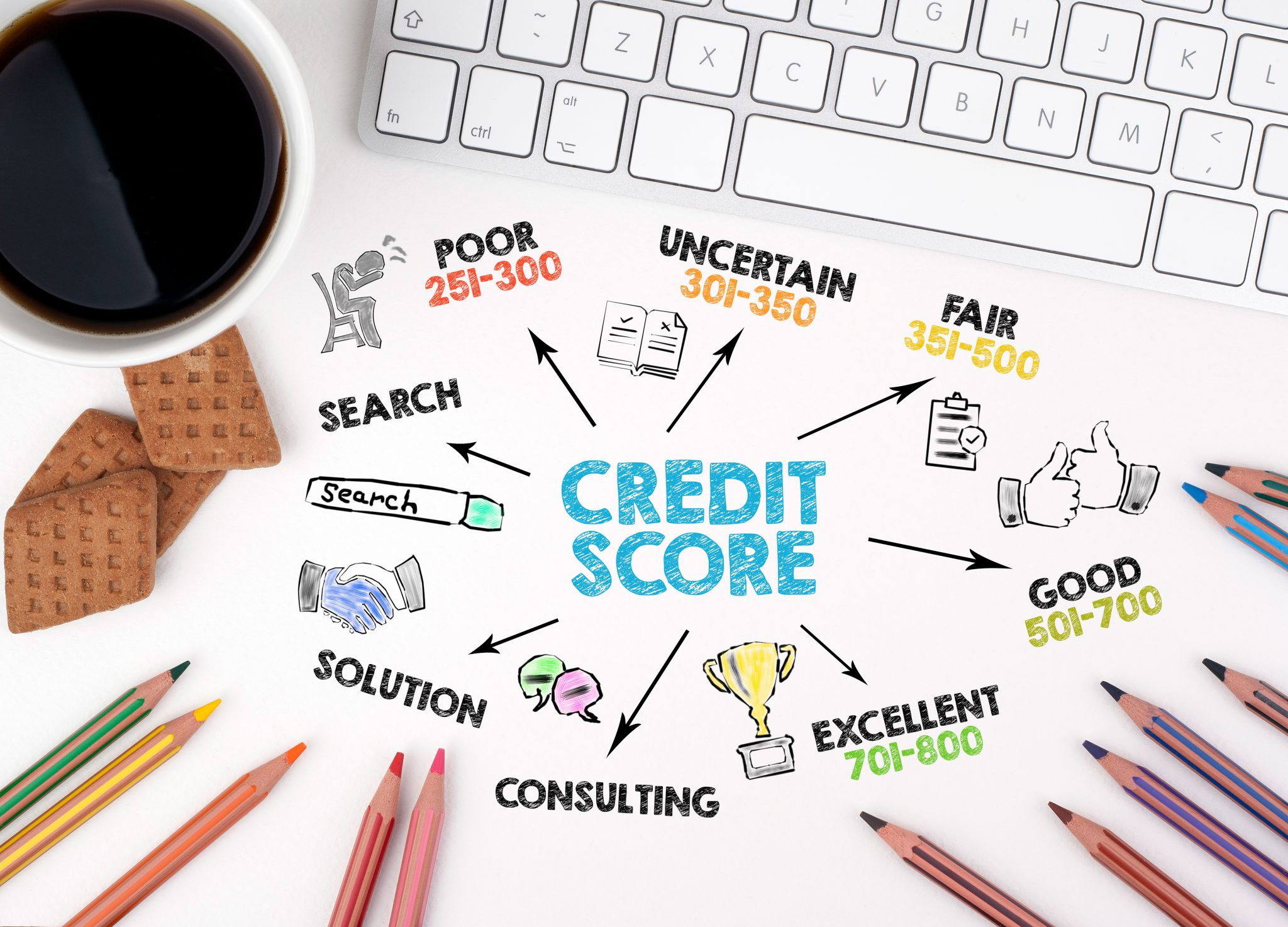 Credit Score for Home Loans